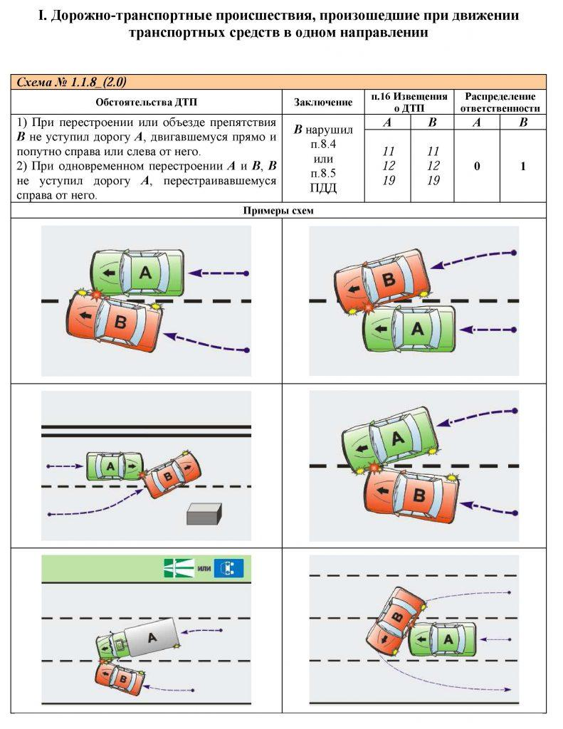 Схема дтп методические рекомендации по