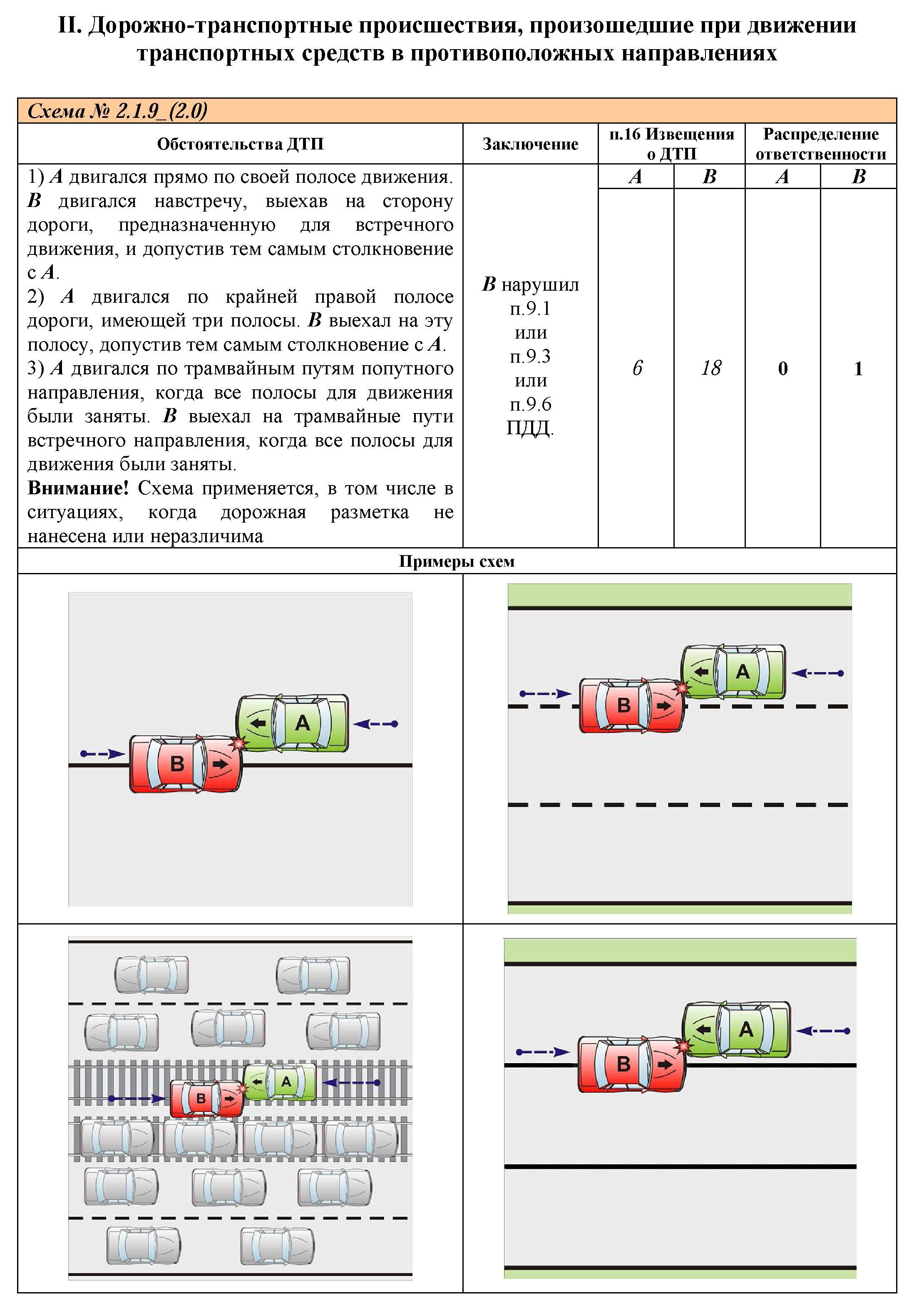 Схема дтп с пешеходом