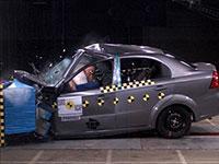 Краш-тесты. 8 самых безопасных автомобилей от EURO CUP