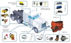 Установка ГБО на дизель в грузовом авто