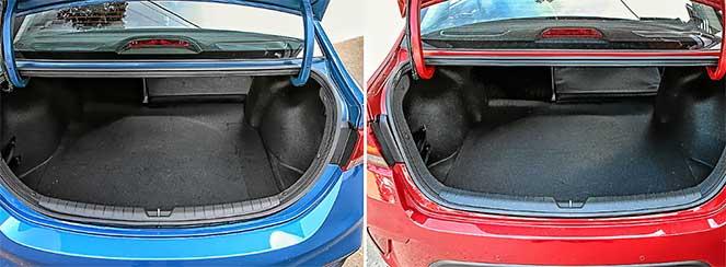 Объемы багажников