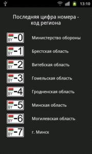Коды регионов Беларусь