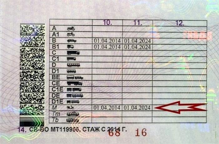 Категория водительского удостоверения на мопед