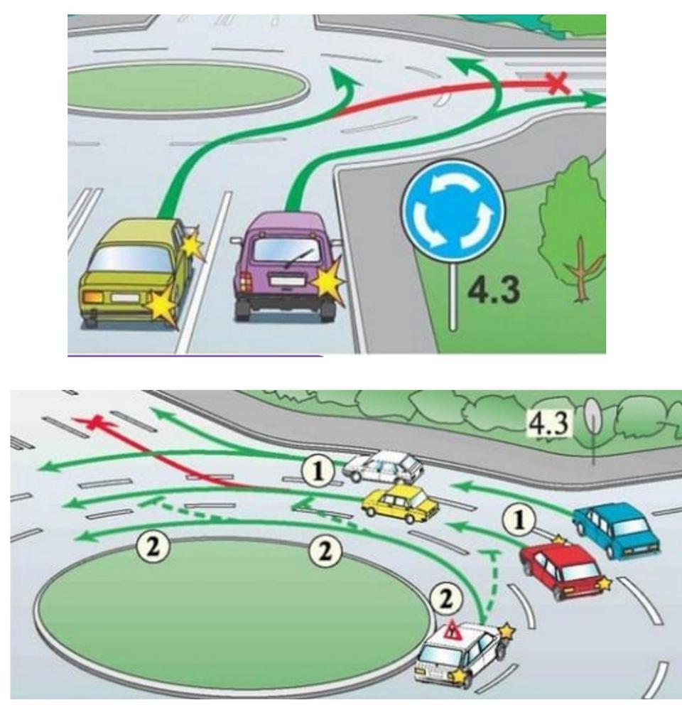 Приоритет при проезде перекрестков с круговым движением