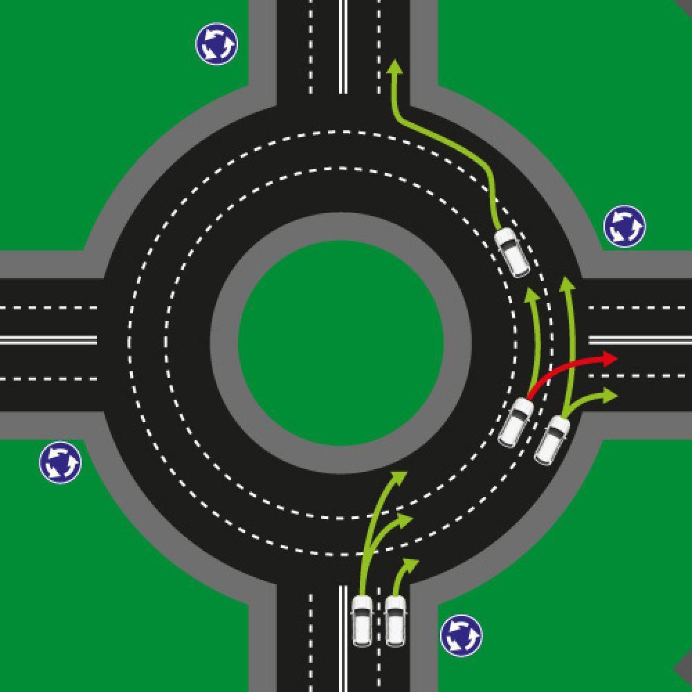 Выезд с полосы кругового движения