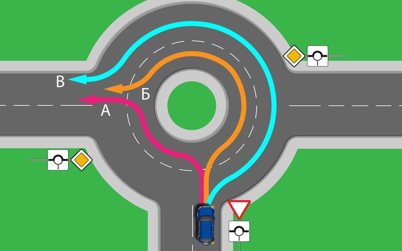 Проезд простого кругового перекрестка